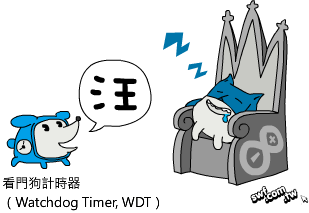 watchdog_timer.png