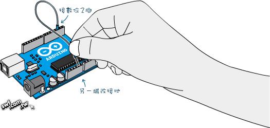 认识与实验arduino的睡眠模式 simpower