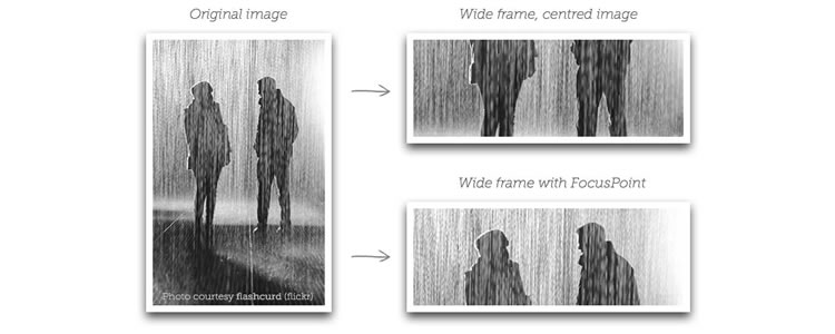 Focuspoint, a jQuery plugin for responsive cropping