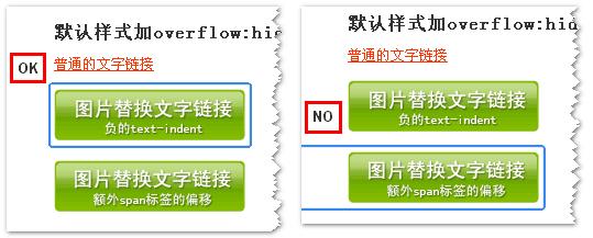 Opera下overflow:hidden对外框延长无作用
