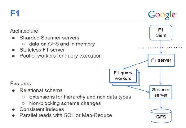 Google Spanner原理- 全球级的分布式数据库