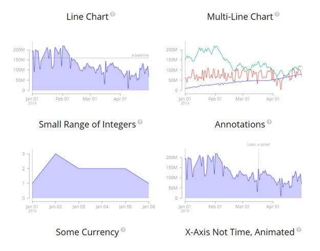 metricgraphicsjs