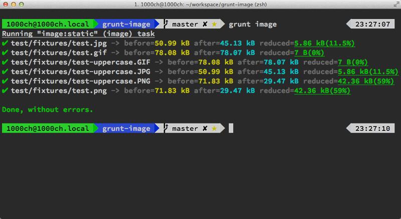 web image optimization