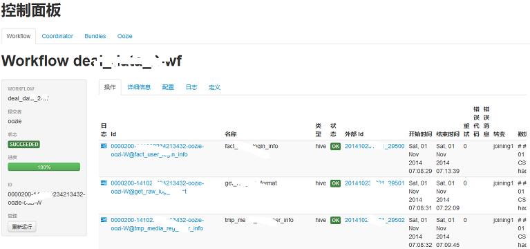 http://images.cnblogs.com/cnblogs_com/zhengyun_ustc/255879/o_%e5%b7%a5%e4%bd%9c%e6%b5%81%e8%af%a6%e6%83%85%e9%a1%b5.png