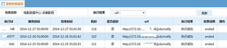 http://images.cnblogs.com/cnblogs_com/zhengyun_ustc/255879/o_job-%e6%89%a7%e8%a1%8c%e6%83%85%e5%86%b5.png