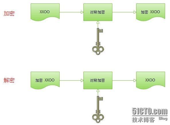 (3). 有办法了我坐飞机到上海来拿?         (4).