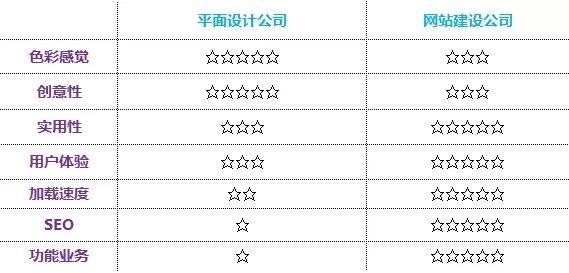 北京<a href=http://www.yzlink.cn target=_blank class=infotextkey>网站设计</a>公司