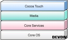 overview_systemlayers.jpg