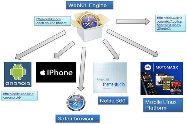 ca88手机版登录网页 7