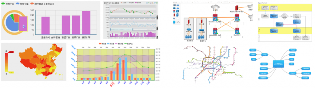 echarts vs qunee for html5