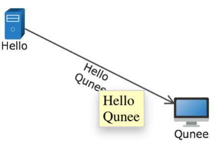 hello qunee for html5