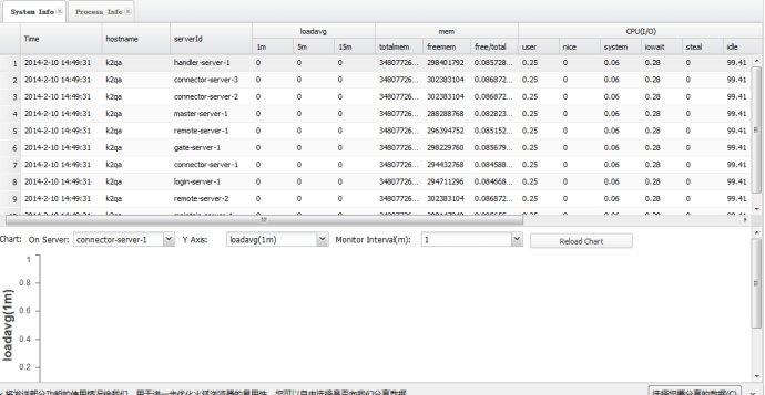 pomelo&nbsp;<wbr>的一些监控和维护插件(工具)
