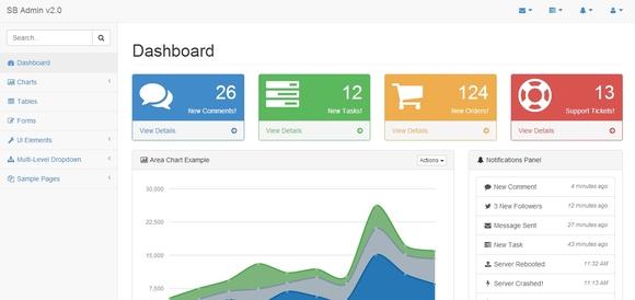 SB Admin 2 - bootstrap templates 2015
