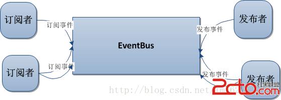 企业网站 源码 开源有哪些_网站开源源码 (https://www.oilcn.net.cn/) 网站运营 第4张