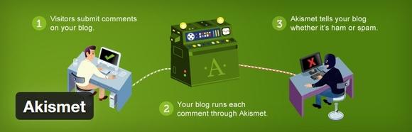 Akismet - Must Have WordPress Plugins 2015