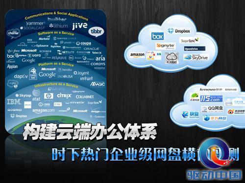 构建云端办公体系热门企业网盘横向评测