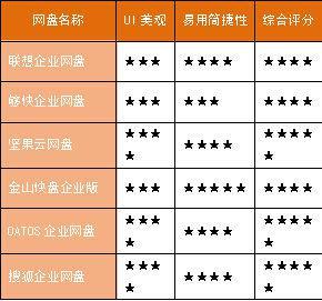 客户端UI设对比 8