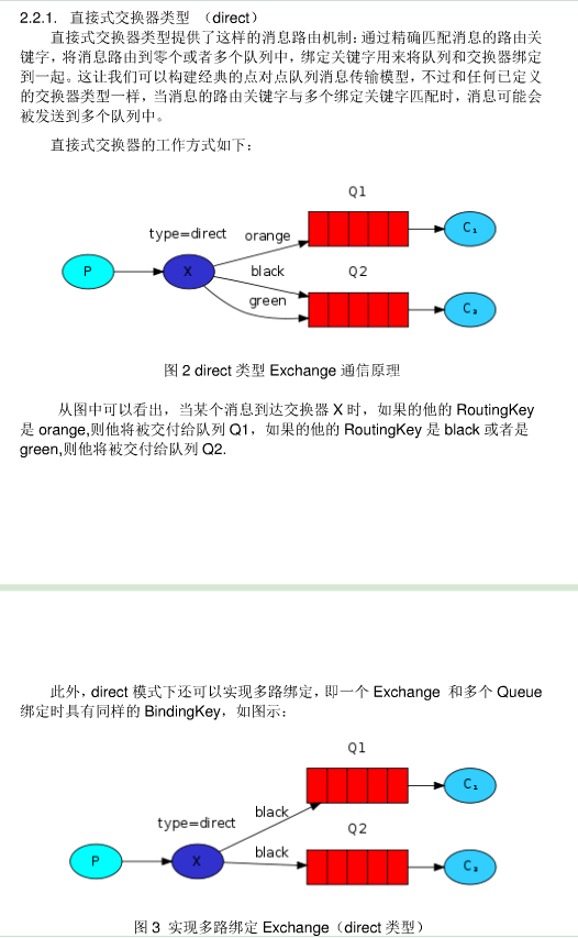 ExchangeDirect