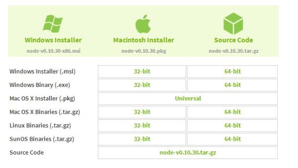 如何利用Grunt生成对应的Source Map文件,线上代码...