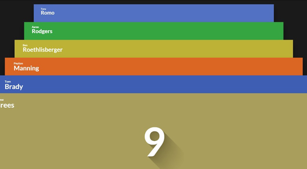 Tab-Menu-Overlay