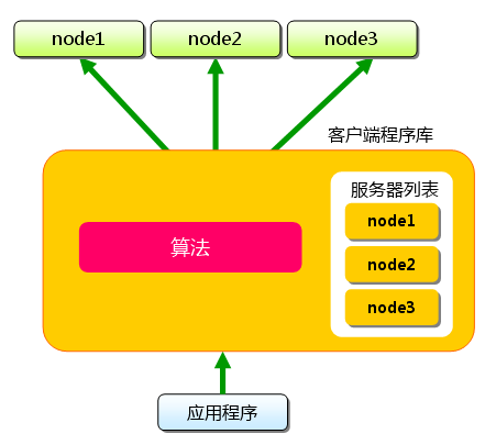 memcached-0004-01.png