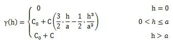 插值算法(四):克里金法(KRIGING)