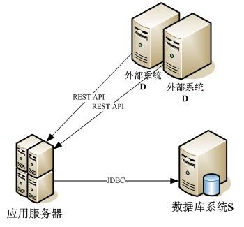 图 1. 系统体系结构图