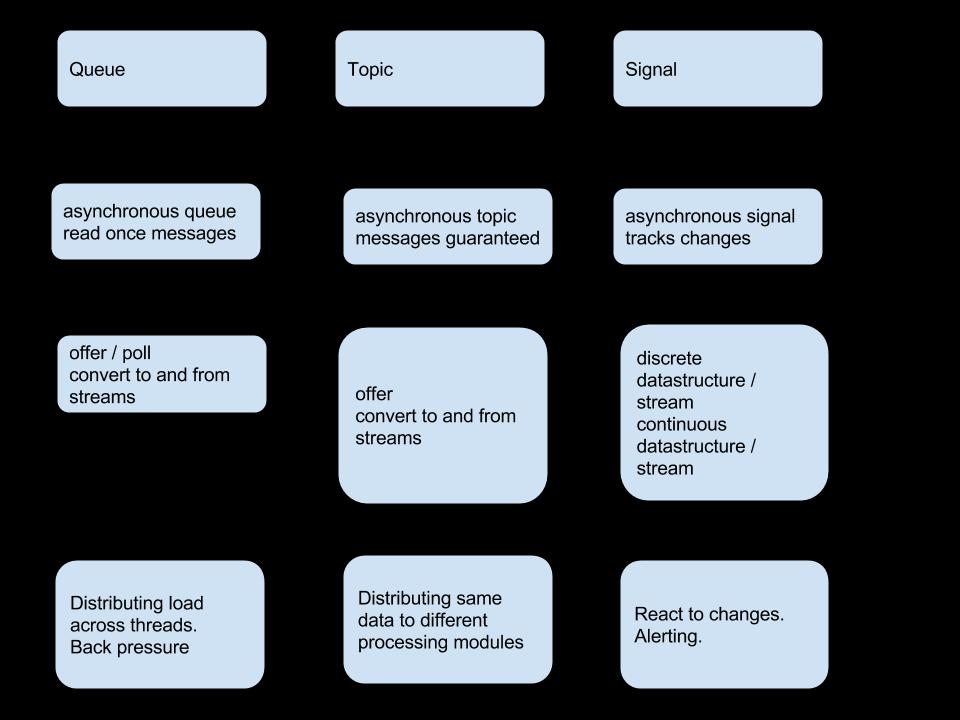 simplereact datastructures