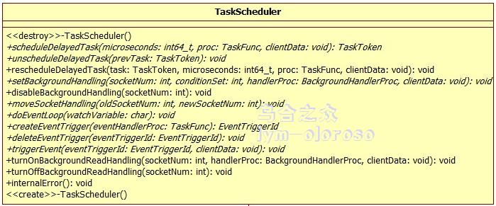 TaskScheduler1