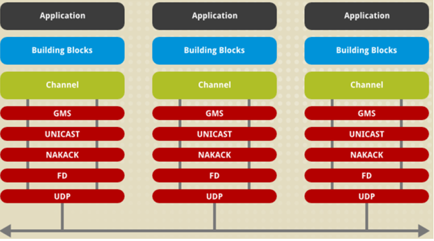 protocol_stack_overview.png
