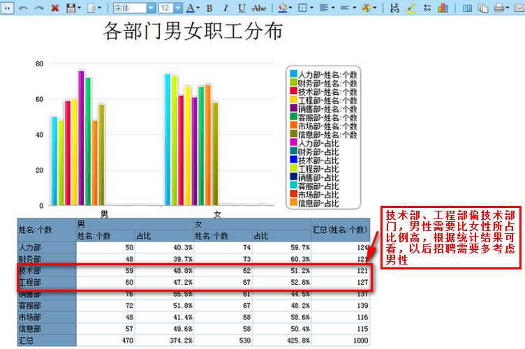 数据可视化分析