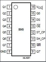 74HC595引脚说明
