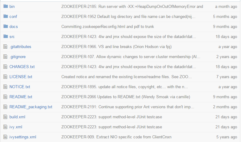 ZooKeeper的源码目录