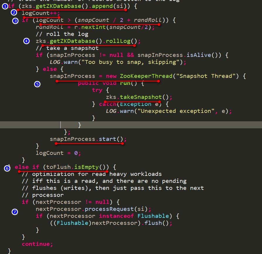 SyncRequestProcessor处理过程