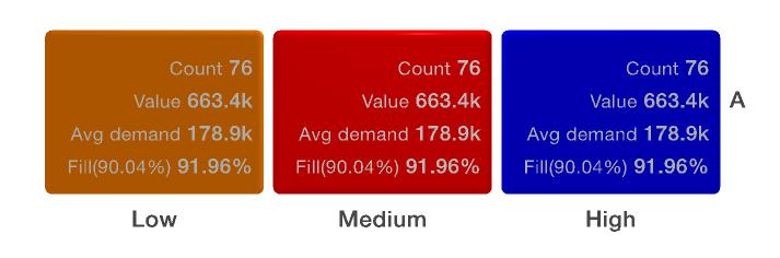 swift テキストの高さを取得する簡単な方法UITextViewUILabel  Yumicos blog