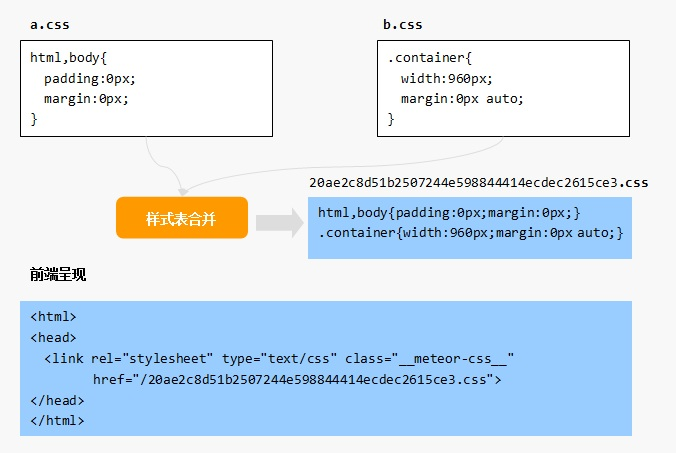 cssbundle.jpg