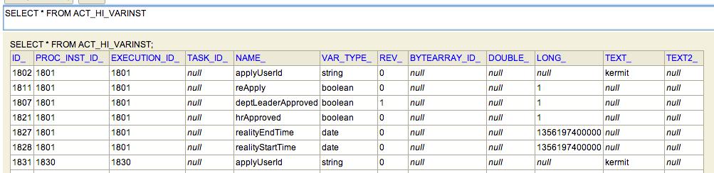 5.11添加的表ACT_HI_VARINST