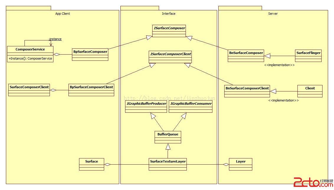 data-cke-saved-src=http://www.2cto.com/uploadfile/Collfiles/20131223/20131223095102172.jpg
