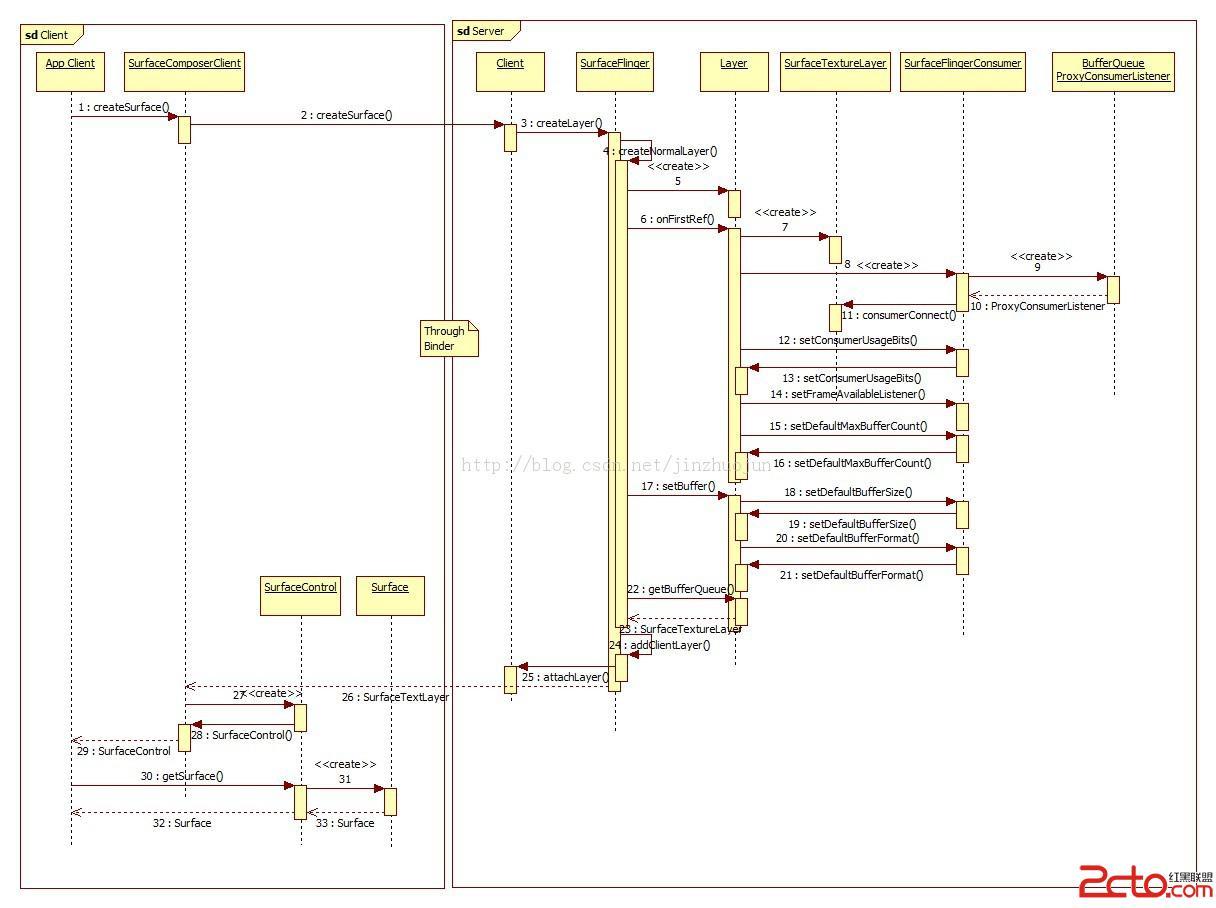 data-cke-saved-src=http://www.2cto.com/uploadfile/Collfiles/20131223/20131223095103174.jpg