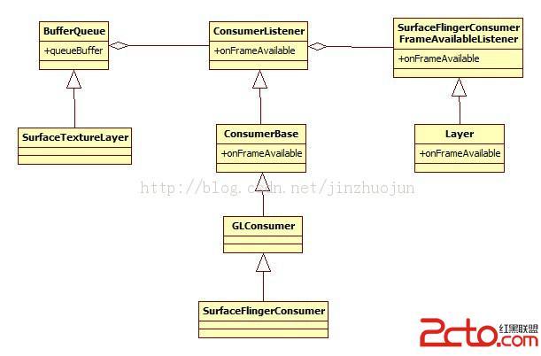 data-cke-saved-src=http://www.2cto.com/uploadfile/Collfiles/20131223/20131223095103175.jpg