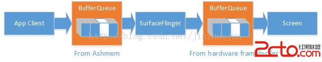 data-cke-saved-src=http://www.2cto.com/uploadfile/Collfiles/20131223/20131223095103176.jpg
