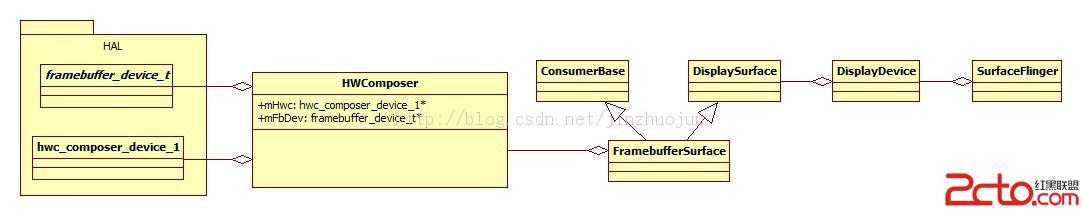 data-cke-saved-src=http://www.2cto.com/uploadfile/Collfiles/20131223/20131223095104180.jpg