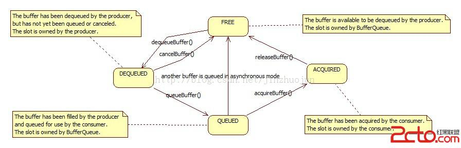 data-cke-saved-src=http://www.2cto.com/uploadfile/Collfiles/20131223/20131223095104178.jpg