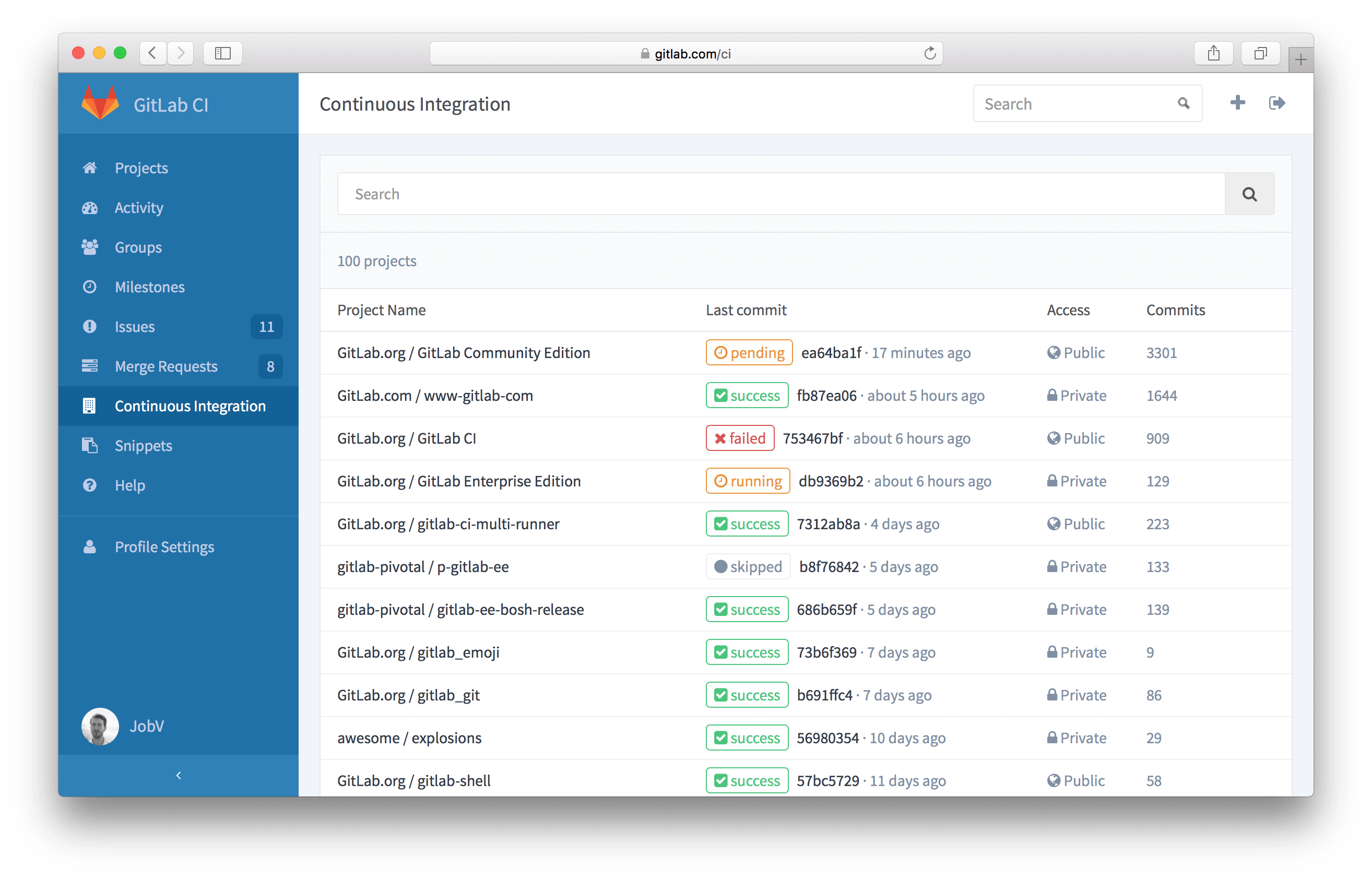 Continuous Integration in GitLab on the Dashboard