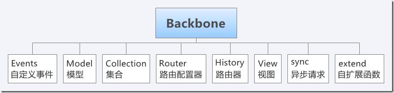 Backbone-_thumb2