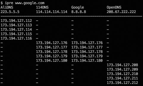 Screenshot of IP resolver