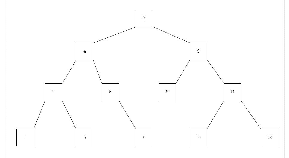 容器的内部结构图
