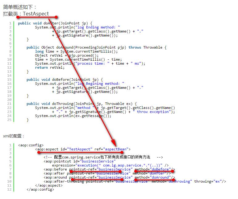 xml配置形式配置切面