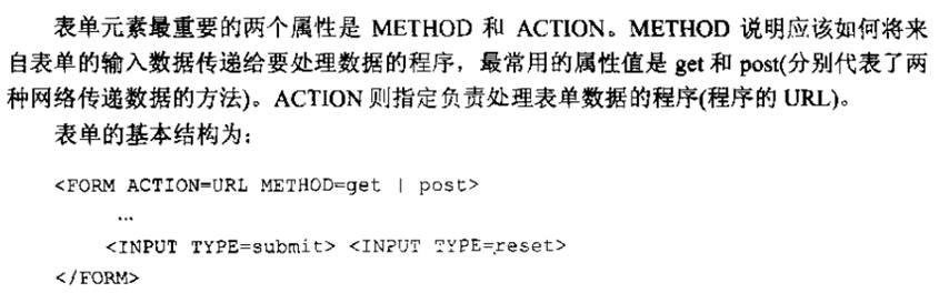 计算机生成了可选文字: 表单元素最重要的两个属性是METHOD和ACn0N。METHOD说明应该如何将来自表单的输入数据传递给要处理数据的程序,最常用的属性值是get和post(分别代表了两种网络传递数据的方法)。AcT10N则指定负责处理表单数据的程序'程序的URL)。表单的基本结构为:<FORMACTIO付,口RLMETHOD亡get}pDs七><INPUTTYP已=subrni七><INPUT它Y户E=.reset></ro斑吐》