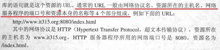 计算机生成了可选文字: 库的语句就是这个资源的URL。通常的URL一般由网络协议名、资源所在的主机名、网络服务程序的端口号和资凉本身的名称等4个部分组成,例如下而的uRL:http刀www.it315.org:8080lindex.html其中的网络协议是HTTP(HypertextTran、ferProtocol,超文本传输协议),资源所在的主机名为www.it315.org,HTTP服务器程序所用的网络端口号是5080,资源名为方ndex.html。
